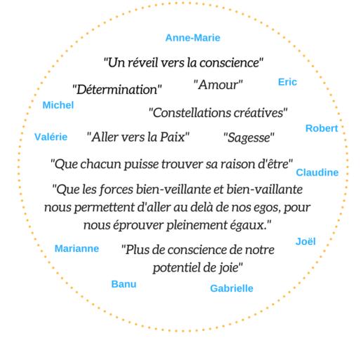 _Réveil vers la conscience_(2).png